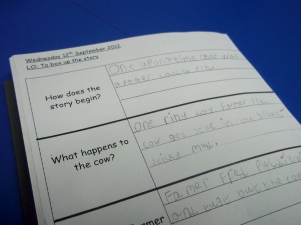... example of KS1 'boxing up'. It acts as a plan for future writing